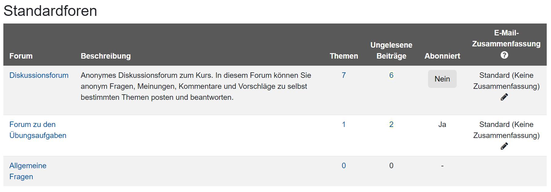 Screenshot Übersicht der Open Forums in einem Kurs