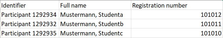 Screenshot Grading table in Excel