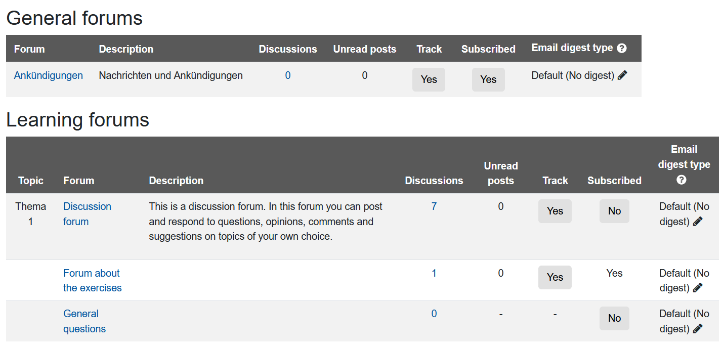 Screenshot overview of Open Forums in the course room